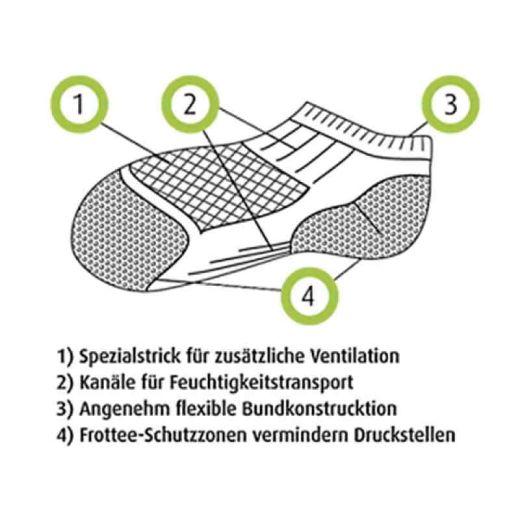 Sneaker Sox schwarz unisex EU 39-41